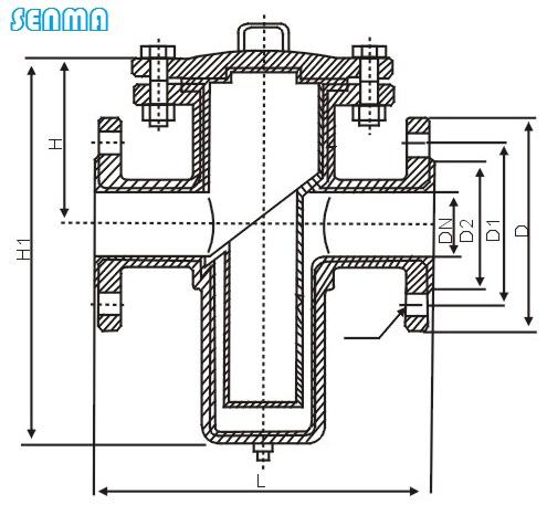 衬氟篮式过滤器sfl主要结构图