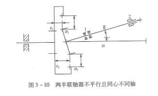 两半联轴器不平行且同心不同轴