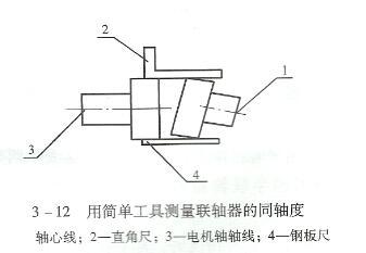 用简单工具测量联轴器的同轴度