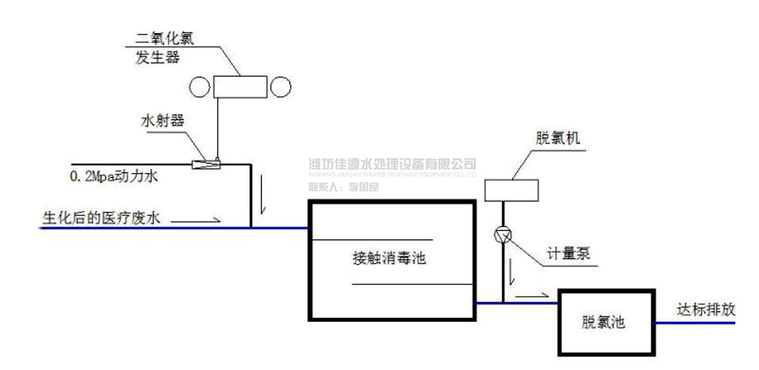 医疗废水消毒方案解决办法处理工艺-潍坊佳源水处理