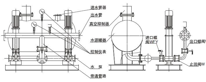 全自动无负压供水设备_恒压变频给排水设备_申银水泵厂