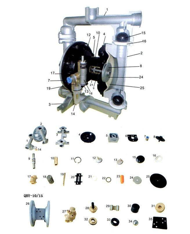 气动隔膜泵结构图与工作原理