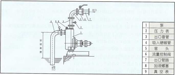 20wbz自吸泵接线图