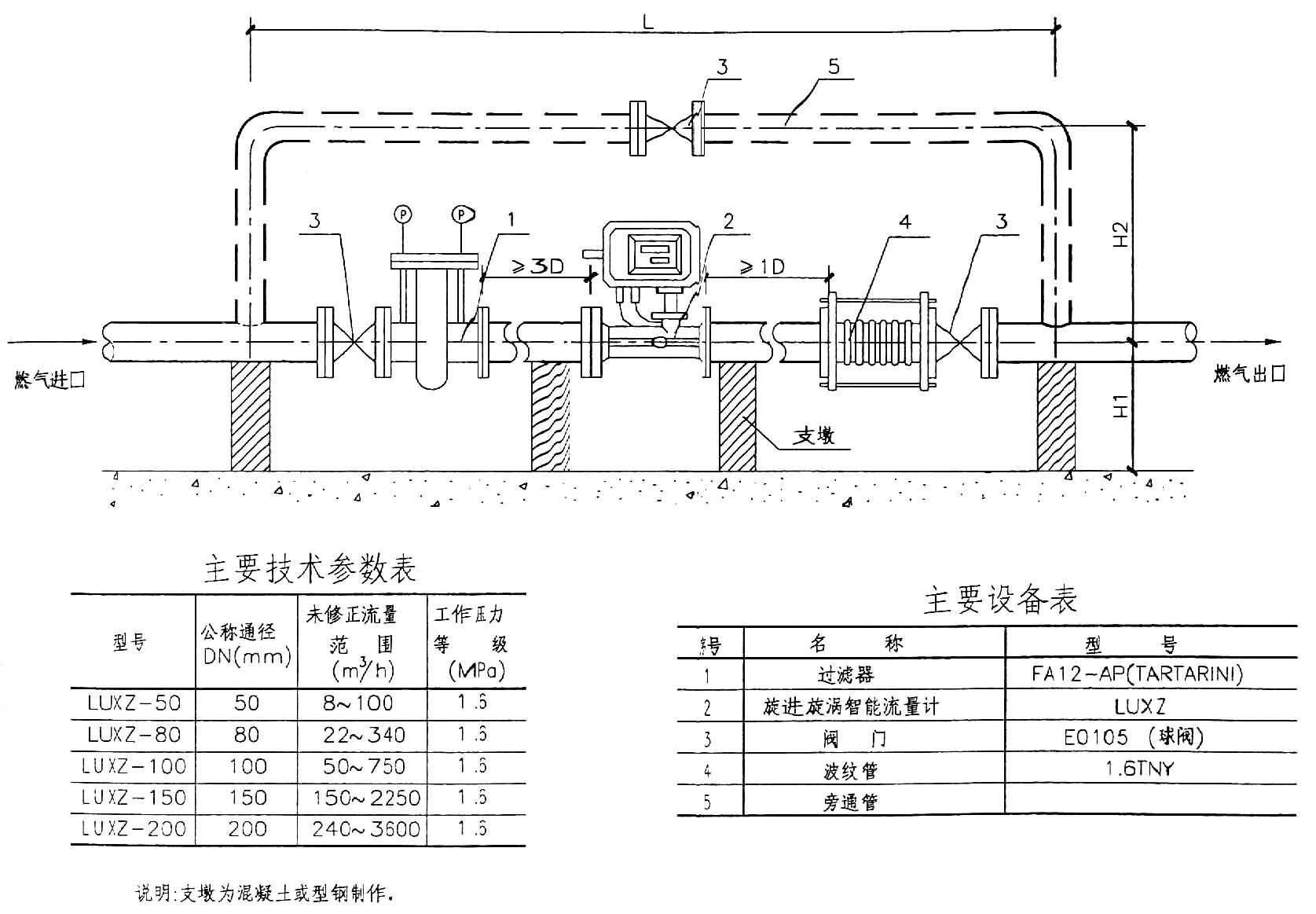 管道压缩空气流量计参数 : 张  压缩空气流量计概述 压缩空气流量计是更具卡门涡街理论,利用了流体的自然振动原理,以压电晶体或差动电容作为检测部件而制成的一种速度式流量仪表。 该仪表采用独特的差动技术,配合隔离、屏蔽、滤波等措施,克服了同类产品抗震性差、小信号数据紊乱等问题,并采用了独特的检测探头封装新技术和防护措施,保证了产品的可靠性。产品有管道式和插入式两种结构型式,每种型式都有高温、高压、防腐、防爆、温压补偿一体型等规格,又有整体和分体结构,以适应不同的测量介质和安装环境。 该仪表具有量程比宽,精度