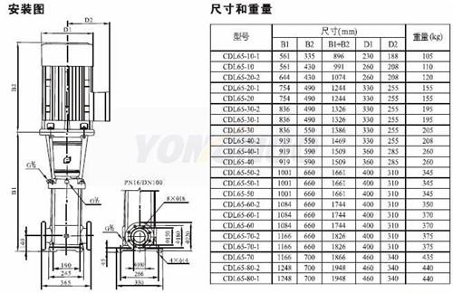 不锈钢管道增压多级泵:cdl12-9轻型立式多级离心泵|不锈钢立式多级泵