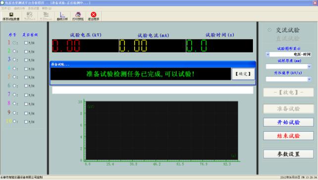 电介质击穿电压检测仪器/绝缘强度耐电压实验仪器