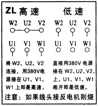双速电机接线图_双速电机接线图_中国环保在线