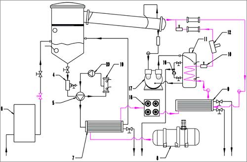 爱地环境cds 冷蒸馏系统设备工作原理