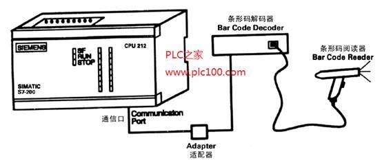 西门子模块代理商 西门子s7-200 smart模块cr60