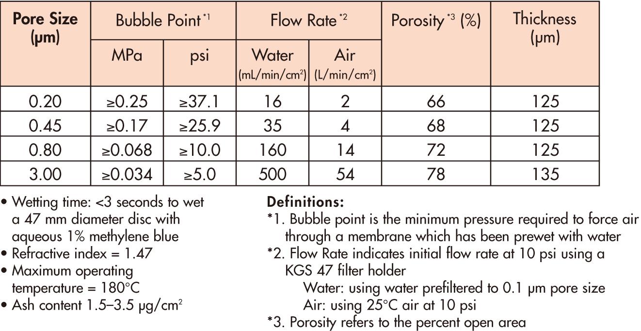 C045A047A-日本TOYO东洋 ADVANTEC 醋酸纤维素滤膜-醋酸纤维素膜