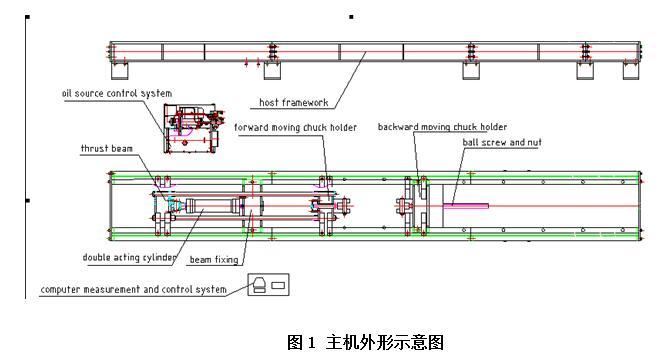 3,采用计算机自动控制阀控制试验力的加载,操作方便; 4,采用伺服阀图片