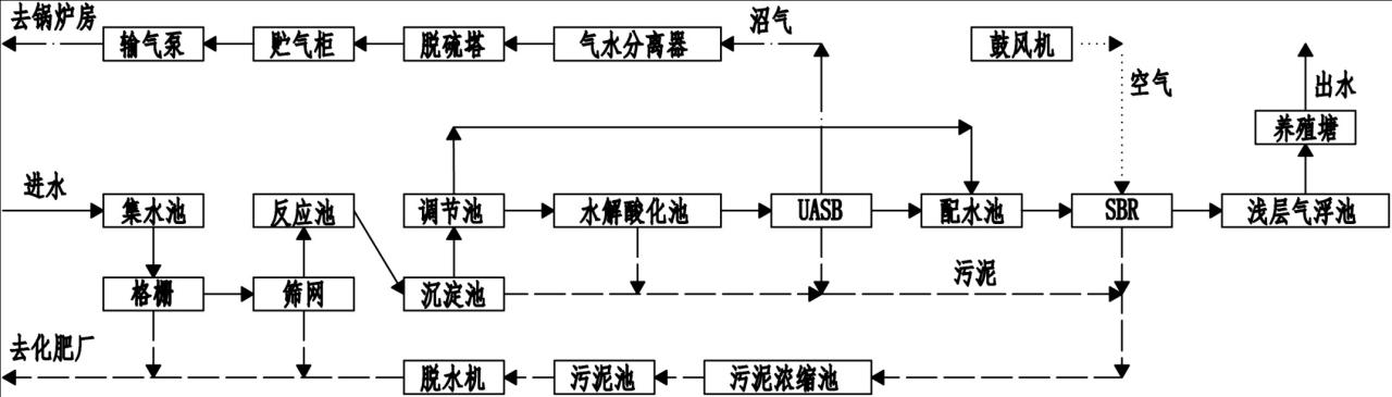 电路 电路图 电子 原理图 1280_365