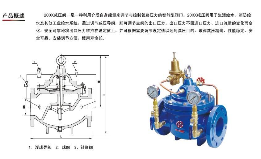 斯派莎克200x-16p水利控制阀消防水用不锈钢先导可调式减压稳压阀图片