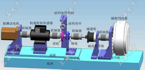 柴油机输出扭矩测量仪图片