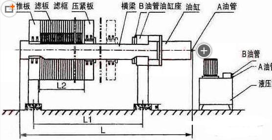 内蒙古/呼和浩特手动保压型板框式压滤机工作原理