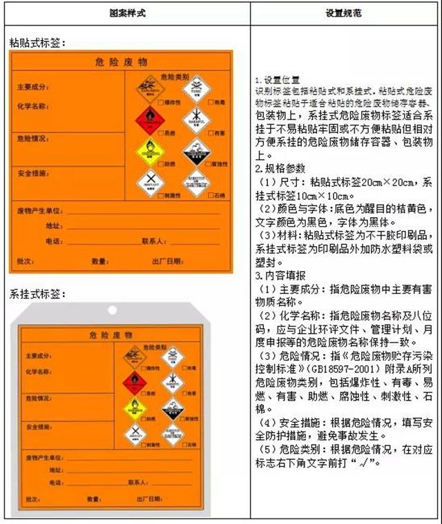 危险废物识别厦门废铝回收标识设置范例