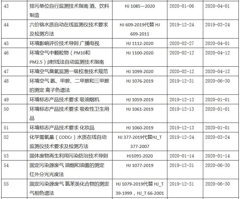 上海爆米花機D5E-5738