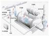 毛刷式冷凝器在线清洗装置功率
